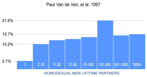 homosexual-partners.jpg